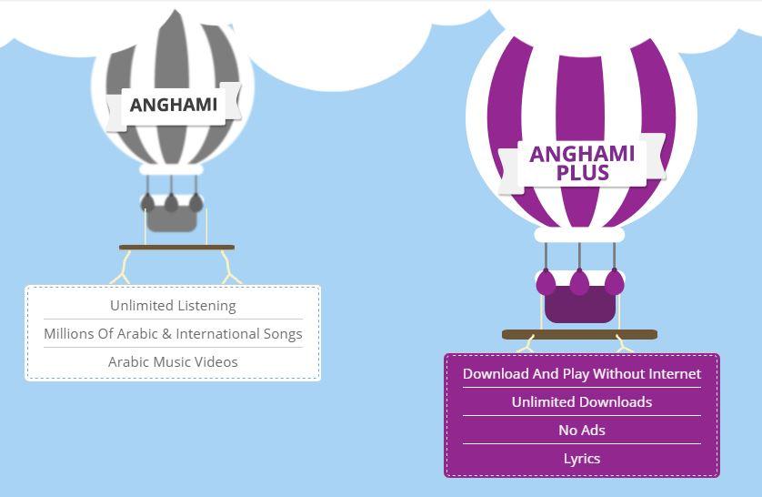 Anghami, modello abbonamento streaming