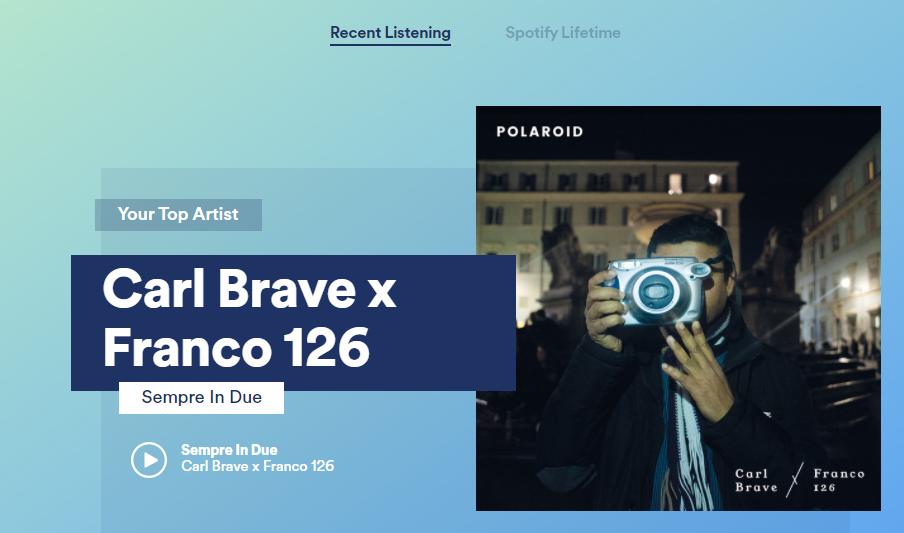 Spotify.me best artist recent